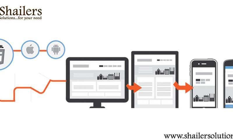 Are you seeking for a unique Responsive Web Design Company in Noida